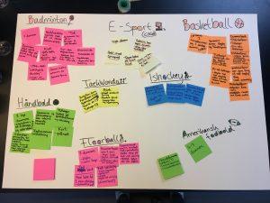 Brainstorming af sportsgrene