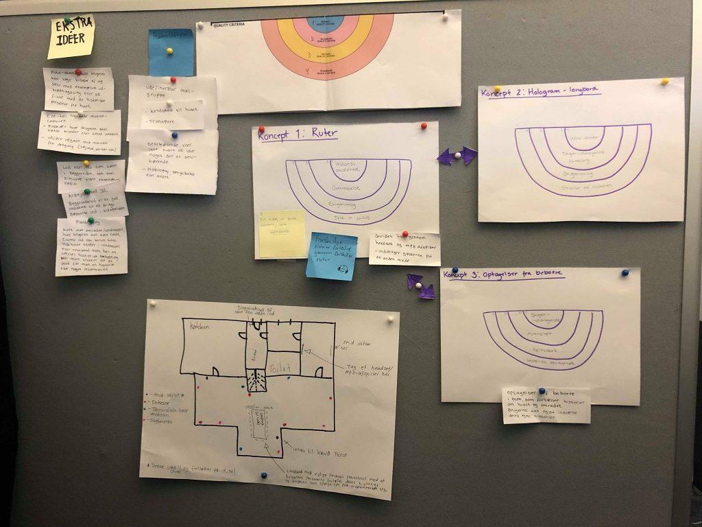 Billede fra vores arbejde med core design modellen til Ane Maries Hus